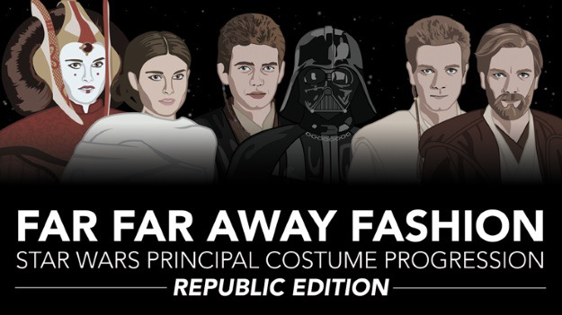Far Far Away Fashion Infographic